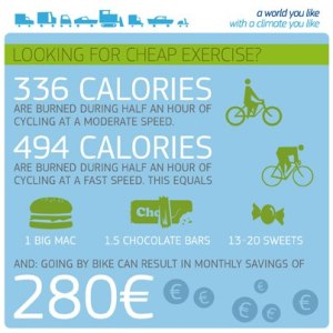 cycling_benefits